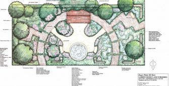 garden design and sketched plan